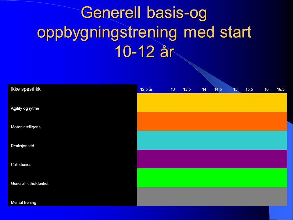 Generell basis-og oppbygningstrening med start 10-12 år Ikke spesifikk 12,5 år1313,51414,51515,51616,5 Agility og rytme Motor intelligens Reaksjonstid