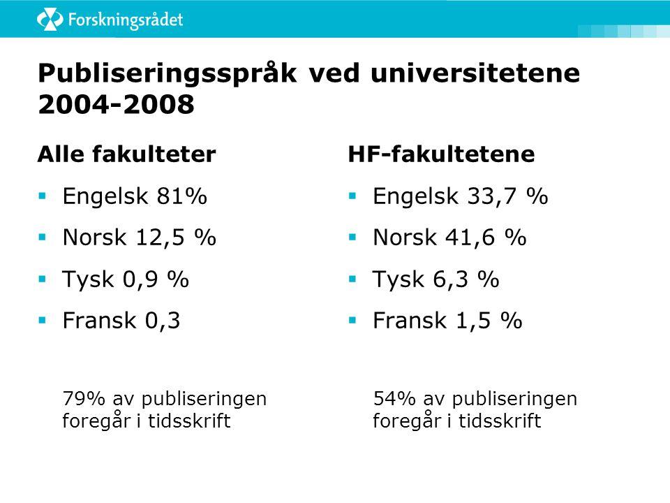 Publiseringsspråk ved universitetene 2004-2008 Alle fakulteter  Engelsk 81%  Norsk 12,5 %  Tysk 0,9 %  Fransk 0,3 79% av publiseringen foregår i t