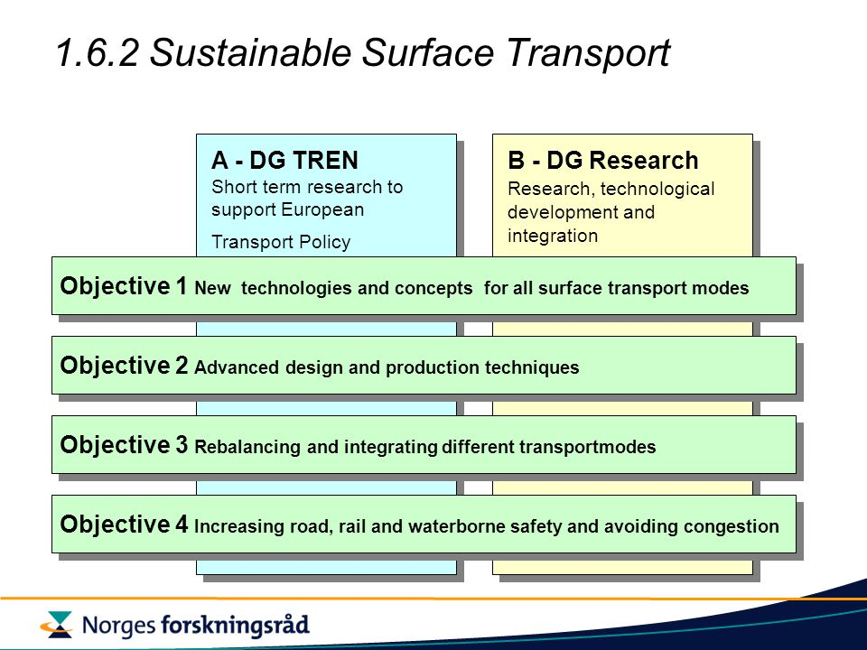 1.6.2 Sustainable Surface Transport Objective 1 New technologies and concepts for all surface transport modes Objective 2 Advanced design and production techniques Objective 3 Rebalancing and integrating different transportmodes Objective 4 Increasing road, rail and waterborne safety and avoiding congestion A - DG TREN Short term research to support European Transport Policy B - DG Research Research, technological development and integration