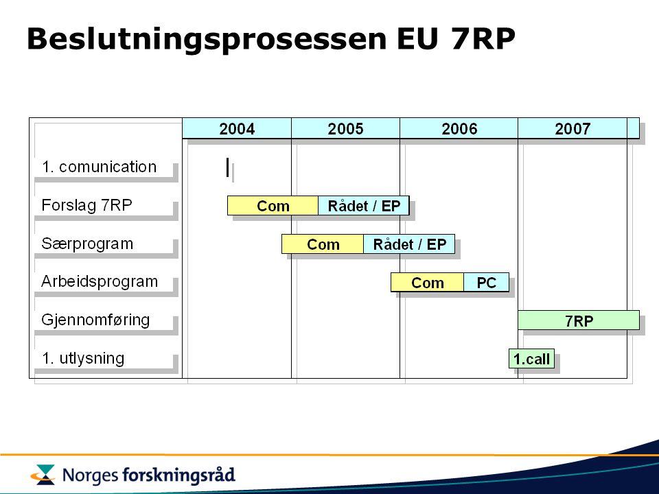 Beslutningsprosessen EU 7RP