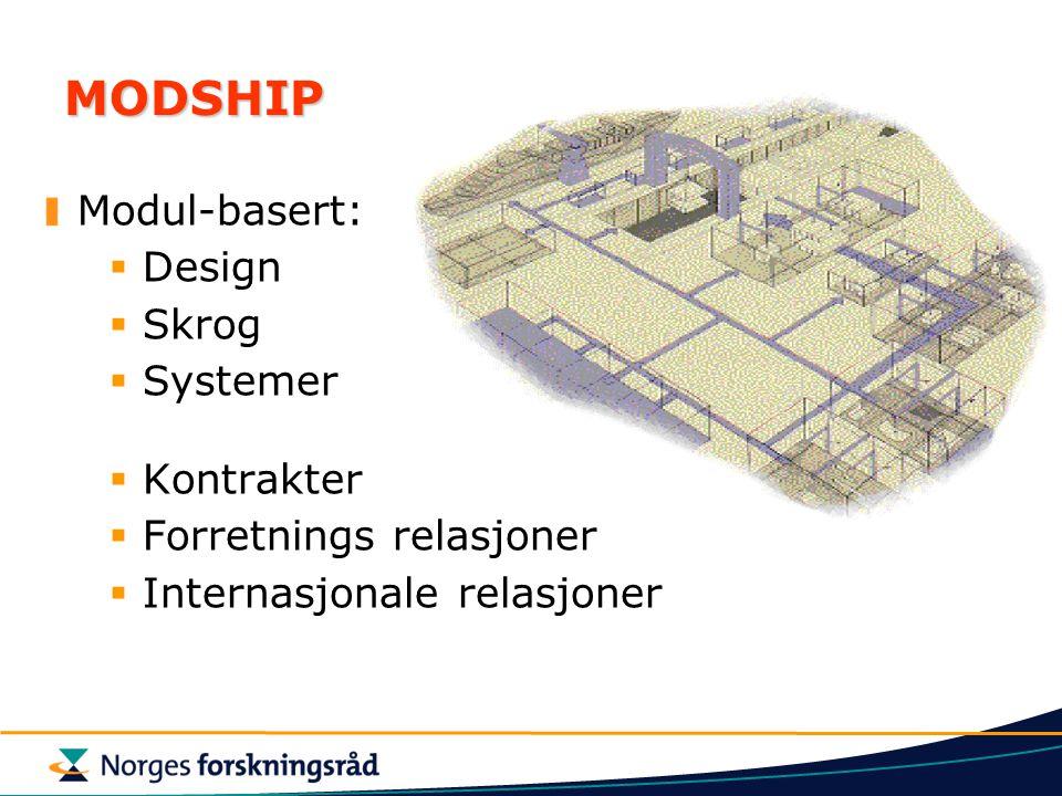 MODSHIP Modul-basert:  Design  Skrog  Systemer  Kontrakter  Forretnings relasjoner  Internasjonale relasjoner