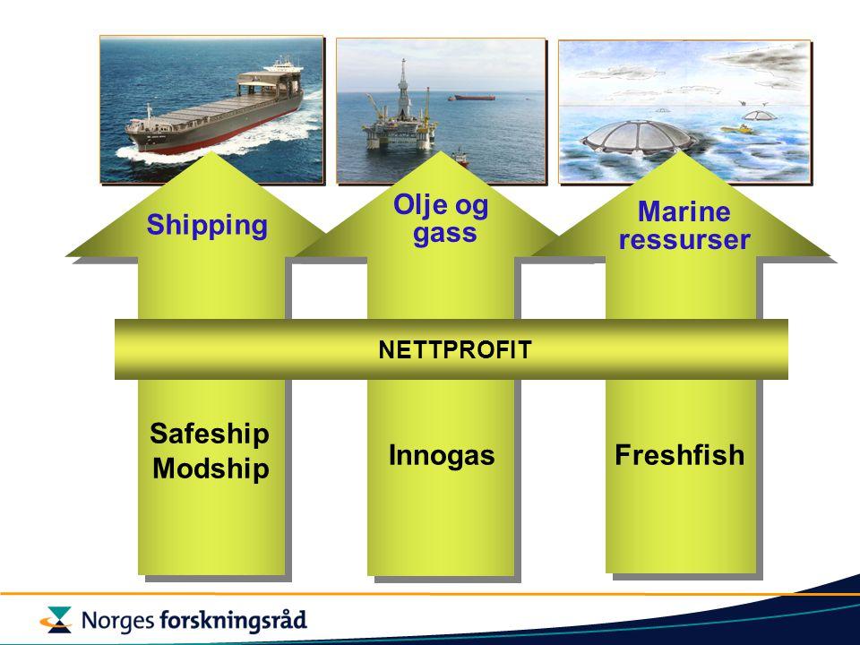 NETTPROFIT Marine ressurser Olje og gass Shipping Safeship Modship FreshfishInnogas