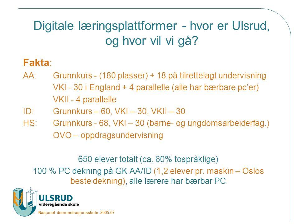 Nasjonal demonstrasjonsskole 2005-07 Digitale læringsplattformer - hvor er Ulsrud, og hvor vil vi gå.