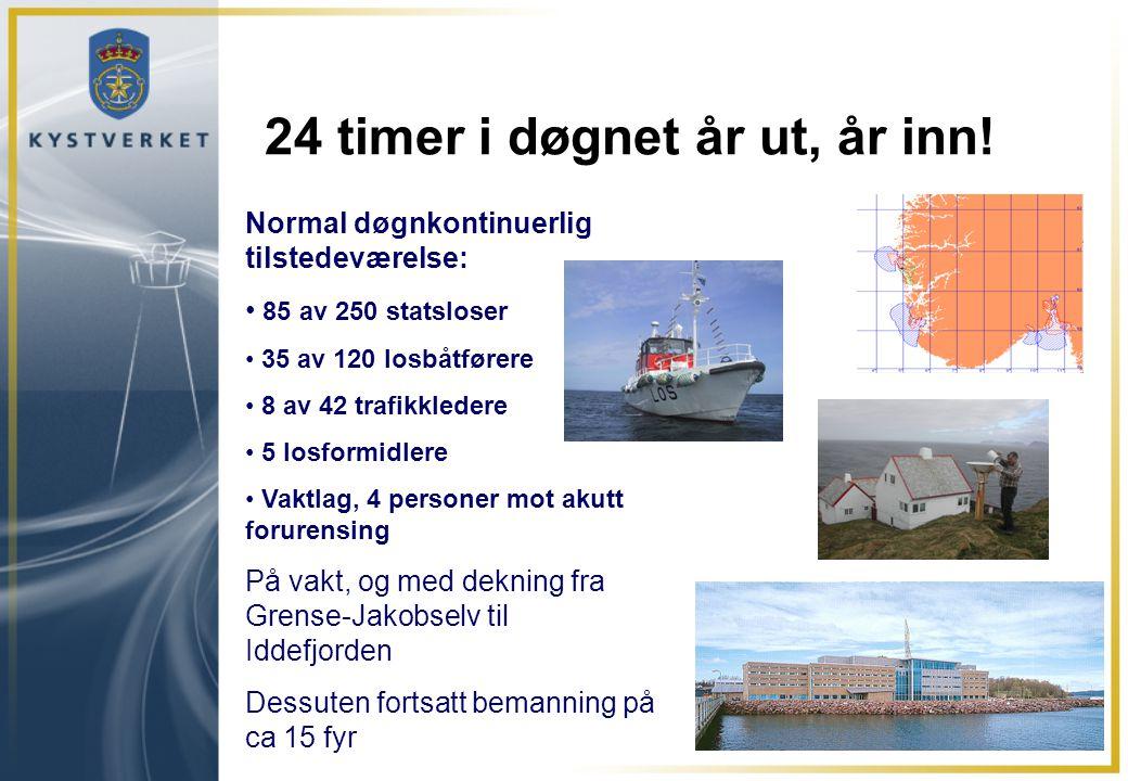 24 timer i døgnet år ut, år inn! Normal døgnkontinuerlig tilstedeværelse: • 85 av 250 statsloser • 35 av 120 losbåtførere • 8 av 42 trafikkledere • 5