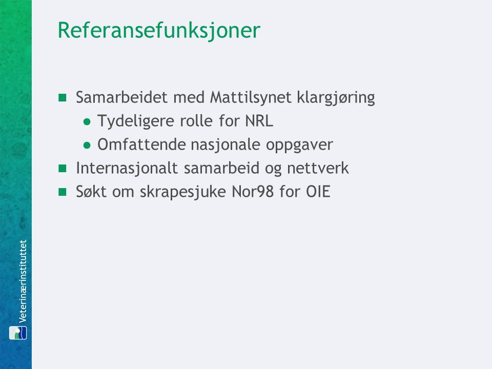 Referansefunksjoner  Samarbeidet med Mattilsynet klargjøring ●Tydeligere rolle for NRL ●Omfattende nasjonale oppgaver  Internasjonalt samarbeid og n