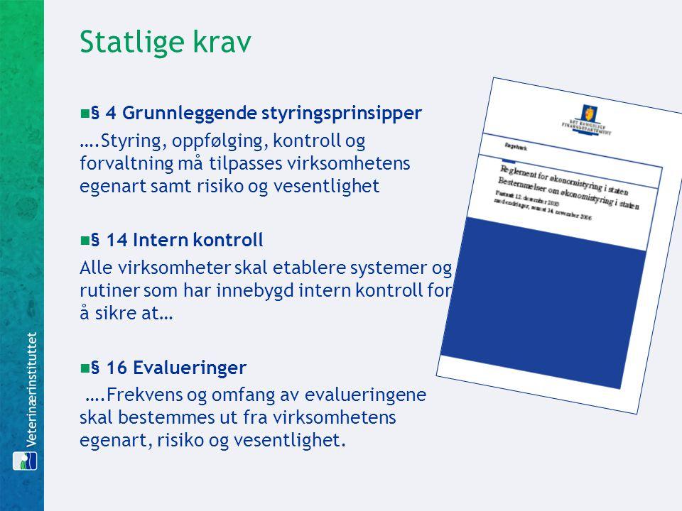 Statlige krav  § 4 Grunnleggende styringsprinsipper ….Styring, oppfølging, kontroll og forvaltning må tilpasses virksomhetens egenart samt risiko og