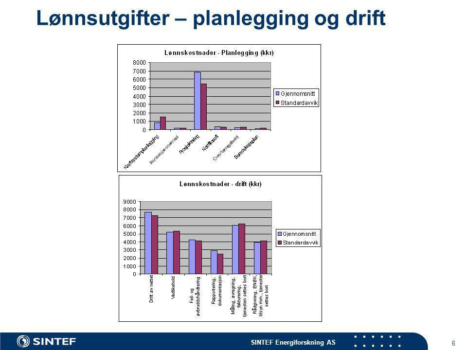 SINTEF Energiforskning AS 6 Lønnsutgifter – planlegging og drift