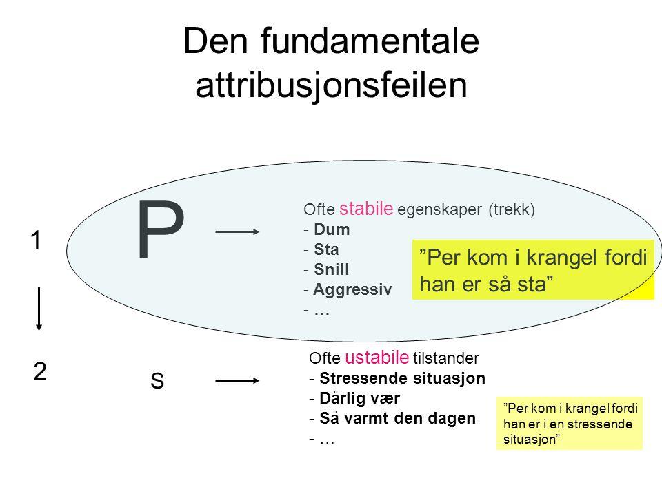 Den fundamentale attribusjonsfeilen P S Ofte stabile egenskaper (trekk) - Dum - Sta - Snill - Aggressiv - … Ofte ustabile tilstander - Stressende situasjon - Dårlig vær - Så varmt den dagen - … Per kom i krangel fordi han er så sta Per kom i krangel fordi han er i en stressende situasjon 1 2