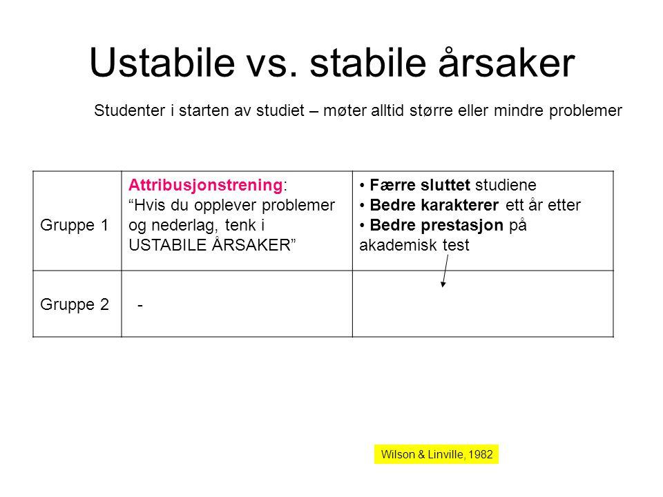 """Ustabile vs. stabile årsaker Gruppe 1 Attribusjonstrening: """"Hvis du opplever problemer og nederlag, tenk i USTABILE ÅRSAKER"""" • Færre sluttet studiene"""