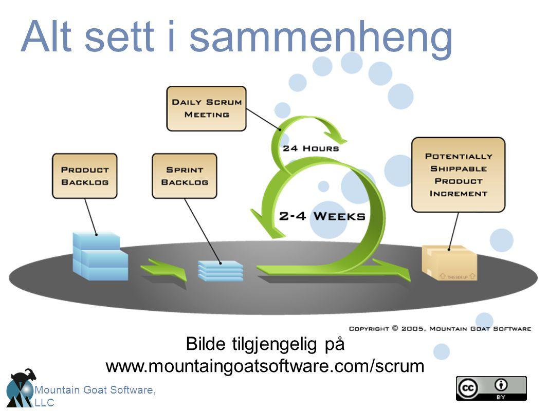 Mountain Goat Software, LLC Alt sett i sammenheng Bilde tilgjengelig på www.mountaingoatsoftware.com/scrum