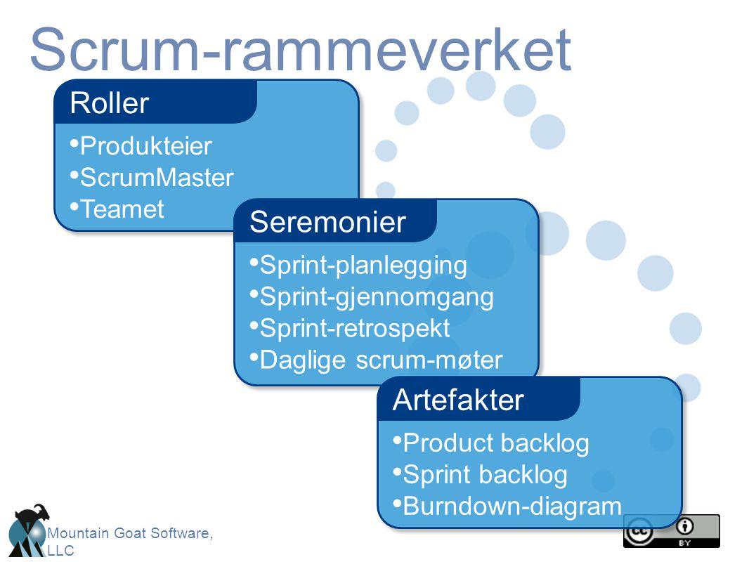 Mountain Goat Software, LLC Scrum-rammeverket • Produkteier • ScrumMaster • Teamet Roller • Sprint-planlegging • Sprint-gjennomgang • Sprint-retrospek