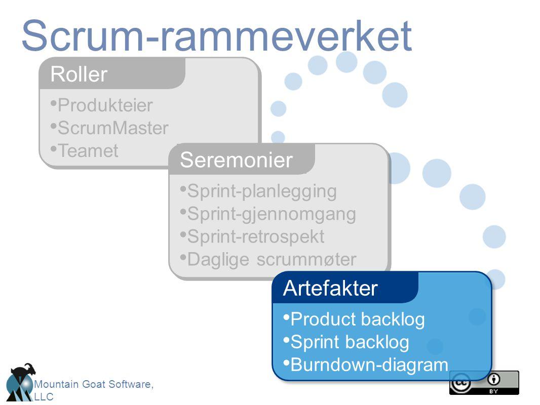 Mountain Goat Software, LLC • Produkteier • ScrumMaster • Teamet Roller Scrum-rammeverket • Sprint-planlegging • Sprint-gjennomgang • Sprint-retrospek
