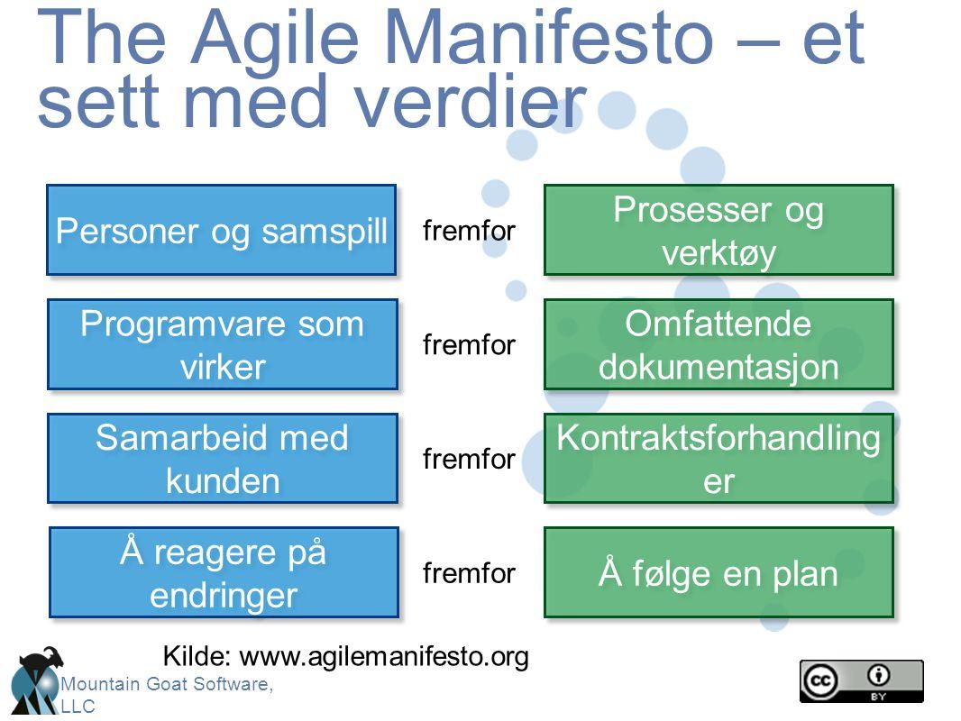 Mountain Goat Software, LLC The Agile Manifesto – et sett med verdier Prosesser og verktøy Prosesser og verktøy Personer og samspill fremfor Å følge e