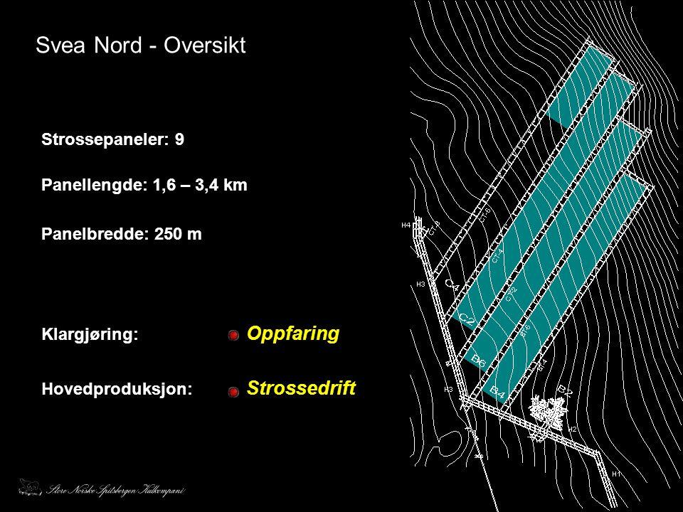 Svea Nord - Oversikt Strossepaneler: 9 Panellengde: 1,6 – 3,4 km Panelbredde: 250 m Klargjøring: Oppfaring Hovedproduksjon: Strossedrift