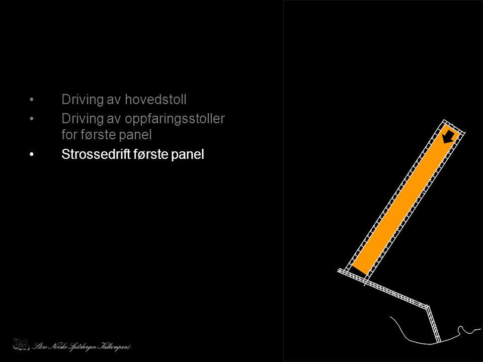 •Driving av hovedstoll •Driving av oppfaringsstoller for første panel •Strossedrift første panel