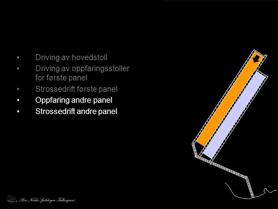 •Driving av hovedstoll •Driving av oppfaringsstoller for første panel •Strossedrift første panel •Oppfaring andre panel •Strossedrift andre panel
