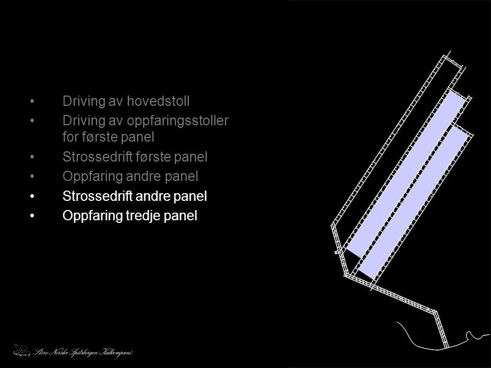 •Driving av hovedstoll •Driving av oppfaringsstoller for første panel •Strossedrift første panel •Oppfaring andre panel •Strossedrift andre panel •Opp
