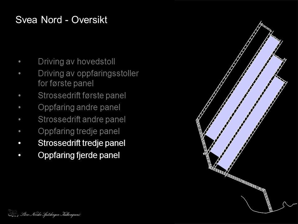 Svea Nord - Oversikt •Driving av hovedstoll •Driving av oppfaringsstoller for første panel •Strossedrift første panel •Oppfaring andre panel •Strossed