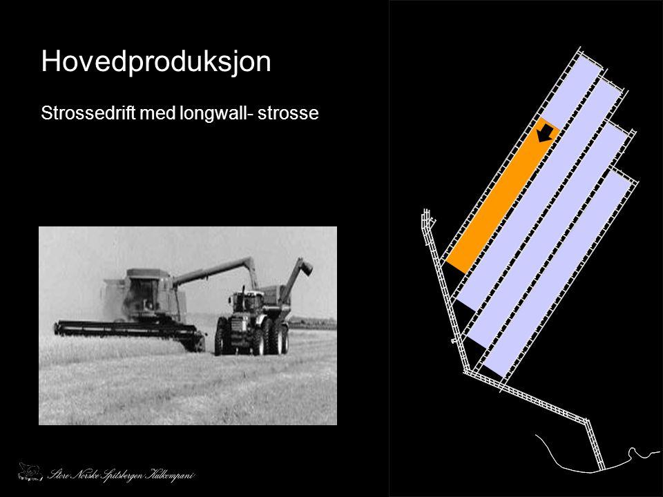 Hovedproduksjon Strossedrift med longwall- strosse