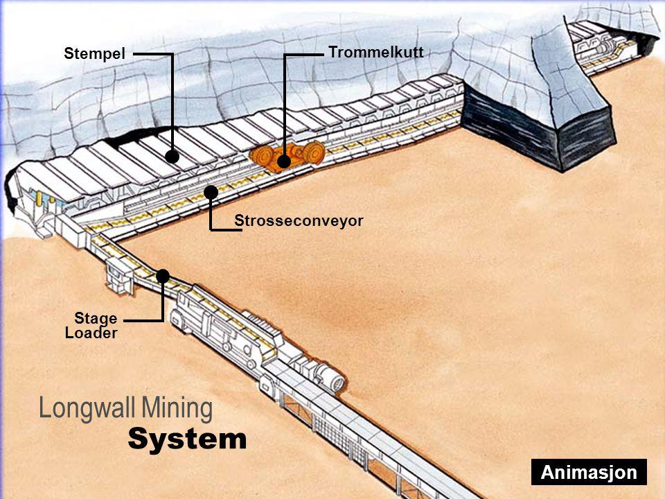 Stempel Trommelkutt Stage Loader Strosseconveyor Longwall Mining System Animasjon
