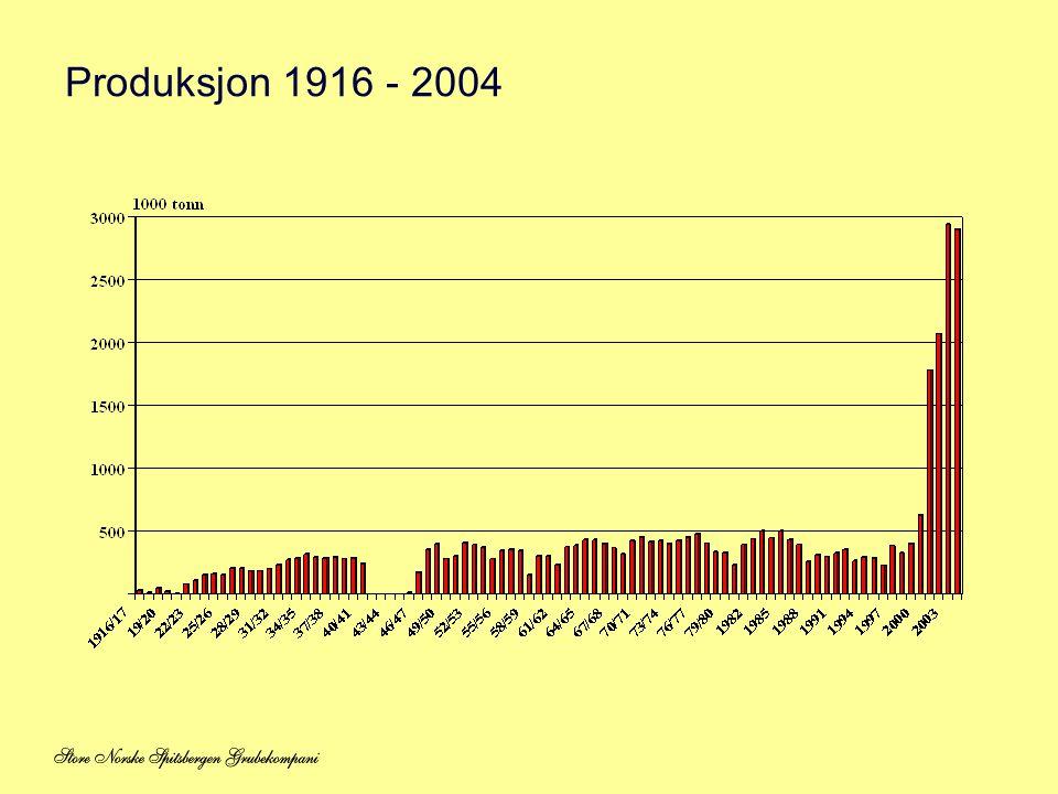 Utmål • 316 Utmål • Konsentrert på sentrale Spitsbergen • Gir tidsbegrenset rett til utvinning • En spesifikk ressurs • Arbeidsplikt