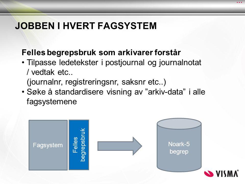 Fagsystem Felles begrepsbruk som arkivarer forstår •Tilpasse ledetekster i postjournal og journalnotat / vedtak etc.. (journalnr, registreringsnr, sak