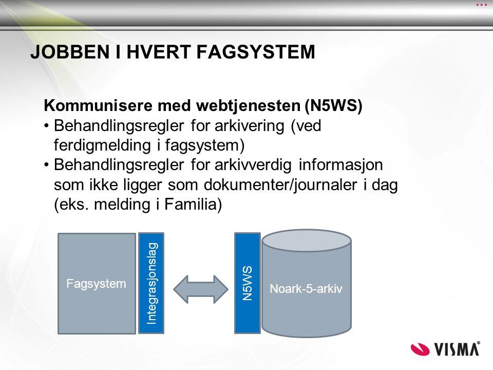 Fagsystem Visualisere om arkivert eller ikke… •Ved arkivering formatteres word-dok til PDF/A format •Vurdere om vi bør vise pdf-dokumentet direkte i fagsystemet også som bevis på at arkiveringen har gått ok •Muliggjør å rydde (slette) word-dok som er arkiverte i fagsystemet for å spare plass Noark-5-arkiv N5WS JOBBEN I HVERT FAGSYSTEM