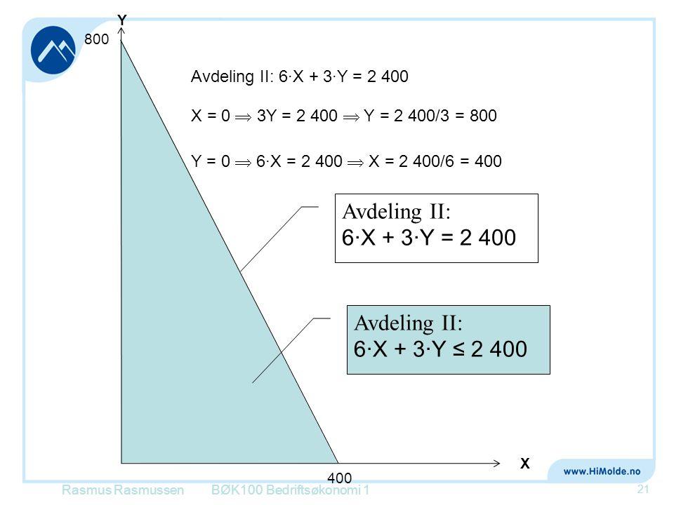 Rasmus RasmussenBØK100 Bedriftsøkonomi 1 21 X Y Avdeling II: 6·X + 3·Y = 2 400 800 X = 0  3Y = 2 400  Y = 2 400/3 = 800 Y = 0  6·X = 2 400  X = 2