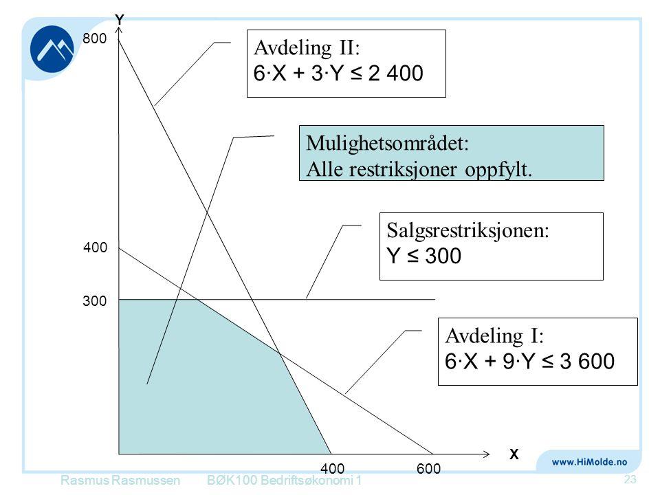 Rasmus RasmussenBØK100 Bedriftsøkonomi 1 23 X Y 800 400 Avdeling II: 6·X + 3·Y ≤ 2 400 Avdeling I: 6·X + 9·Y ≤ 3 600 400 600 Mulighetsområdet: Alle re
