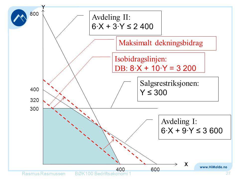 Rasmus RasmussenBØK100 Bedriftsøkonomi 1 27 X Y 800 400 Avdeling II: 6·X + 3·Y ≤ 2 400 Avdeling I: 6·X + 9·Y ≤ 3 600 400 600 Isobidragslinjen: DB: 8·X