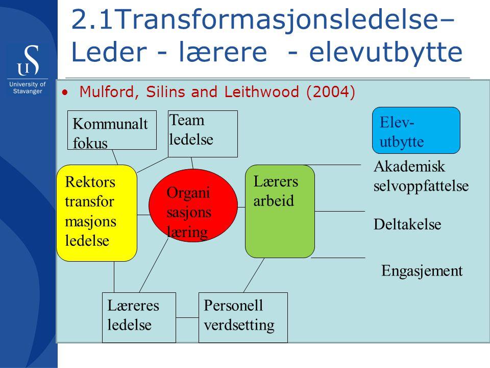 2.1Transformasjonsledelse– Leder - lærere - elevutbytte •Mulford, Silins and Leithwood (2004) Rektors transfor masjons ledelse Lærers arbeid Akademisk