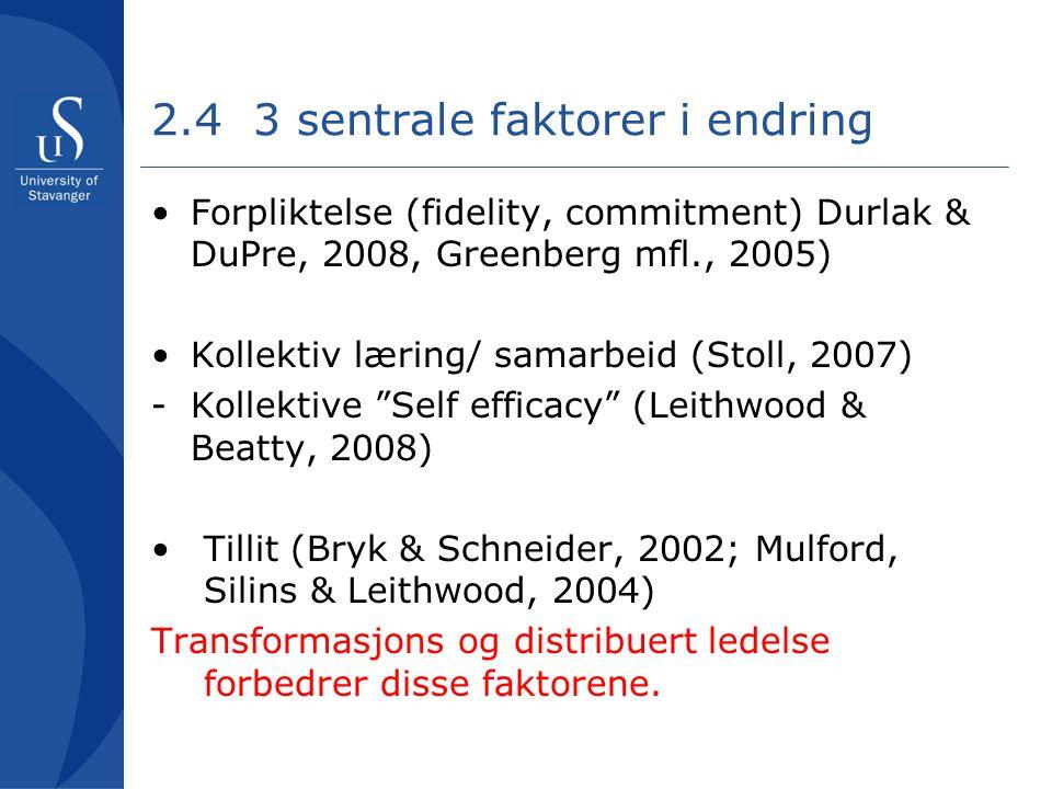 2.4 3 sentrale faktorer i endring •Forpliktelse (fidelity, commitment) Durlak & DuPre, 2008, Greenberg mfl., 2005) •Kollektiv læring/ samarbeid (Stoll