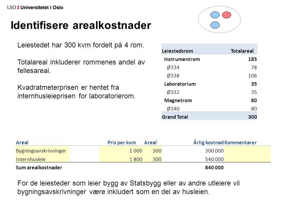 Identifisere arealkostnader Leiestedet har 300 kvm fordelt på 4 rom. Totalareal inkluderer rommenes andel av fellesareal. Kvadratmeterprisen er hentet