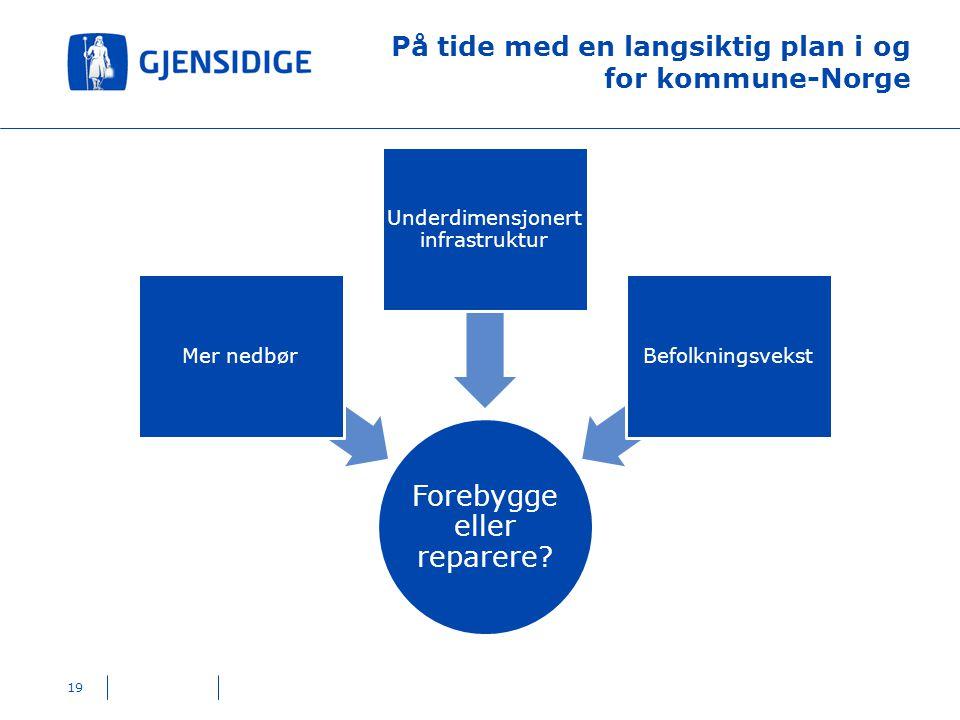 På tide med en langsiktig plan i og for kommune-Norge 19 Forebygge eller reparere? Mer nedbør Underdimensjonert infrastruktur Befolkningsvekst