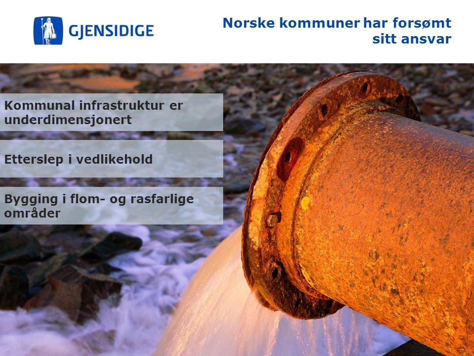 Bygging i flom- og rasfarlige områder Etterslep i vedlikehold Kommunal infrastruktur er underdimensjonert Norske kommuner har forsømt sitt ansvar