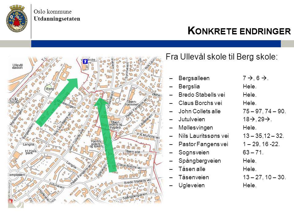 Oslo kommune Utdanningsetaten Fra Ullevål skole til Berg skole: –Bergsalleen7 , 6 . –BergsliaHele. –Bredo Stabells veiHele. –Claus Borchs veiHele. –