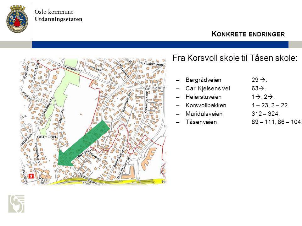 Oslo kommune Utdanningsetaten Fra Korsvoll skole til Tåsen skole: –Bergrådveien29 . –Carl Kjelsens vei63 . –Heierstuveien1 , 2 . –Korsvollbakken1