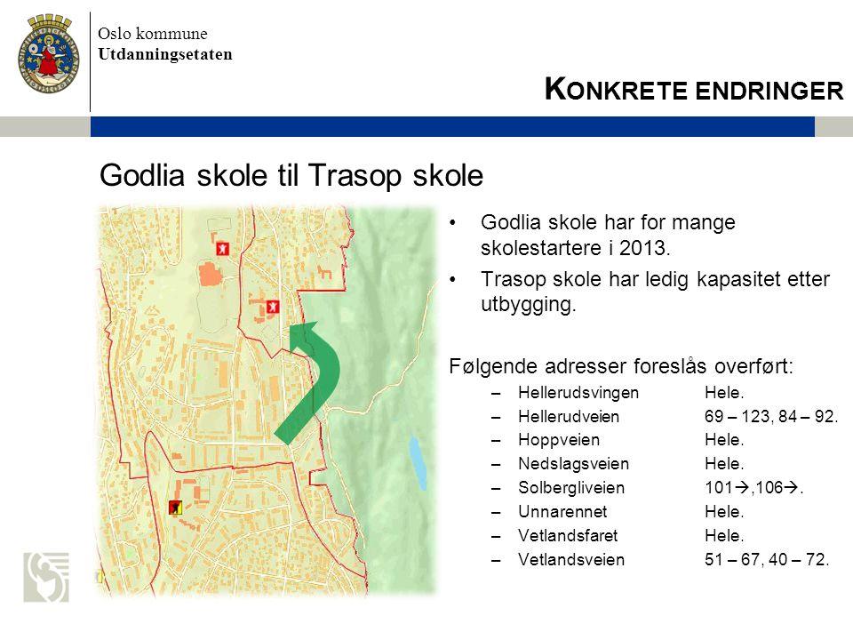 Oslo kommune Utdanningsetaten Godlia skole til Trasop skole •Godlia skole har for mange skolestartere i 2013. •Trasop skole har ledig kapasitet etter