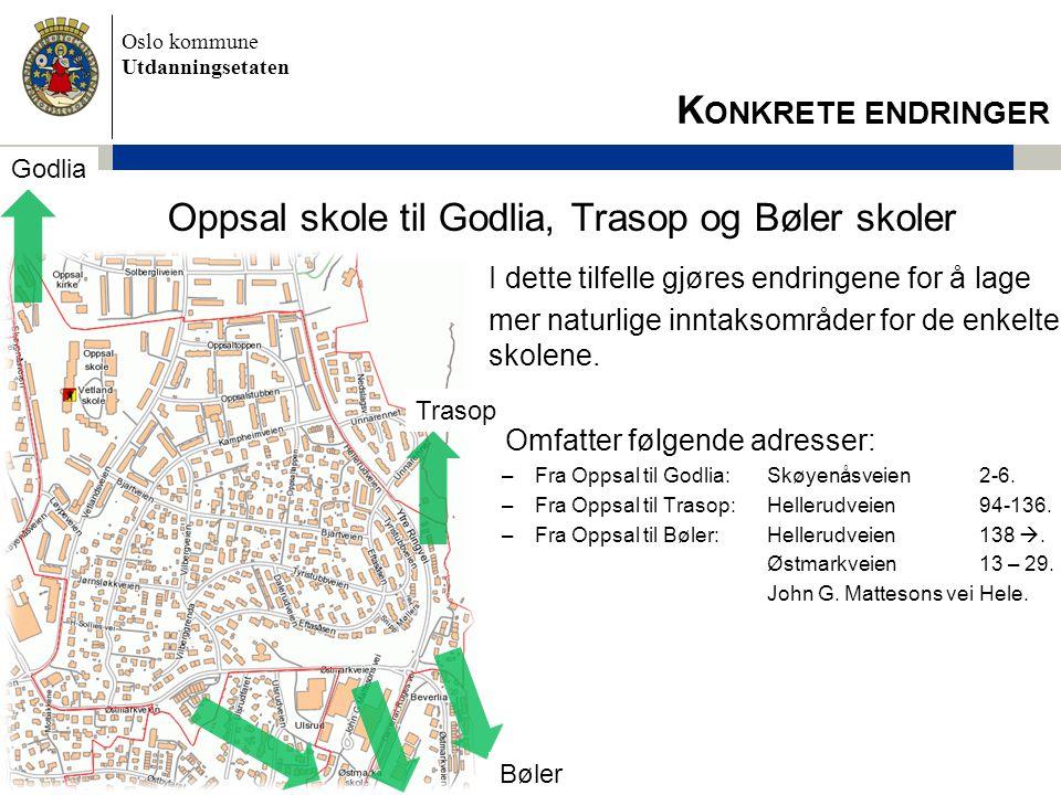 Oslo kommune Utdanningsetaten Oppsal skole til Godlia, Trasop og Bøler skoler •I dette tilfelle gjøres endringene for å lage •mer naturlige inntaksomr
