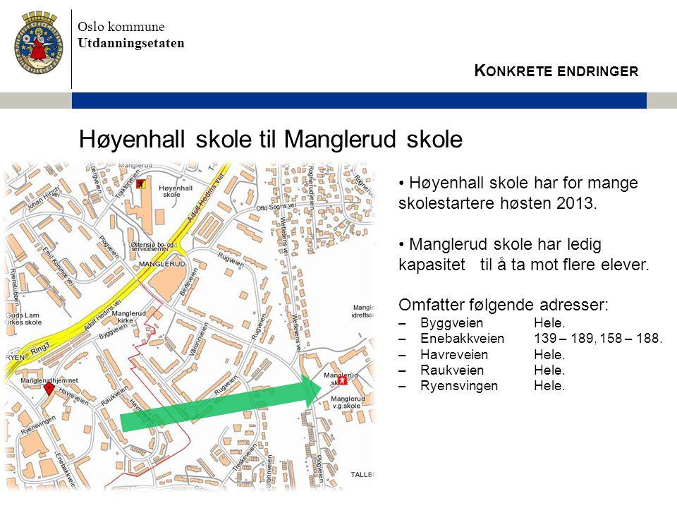 Oslo kommune Utdanningsetaten K ONKRETE ENDRINGER Høyenhall skole til Manglerud skole • Høyenhall skole har for mange skolestartere høsten 2013. • Man