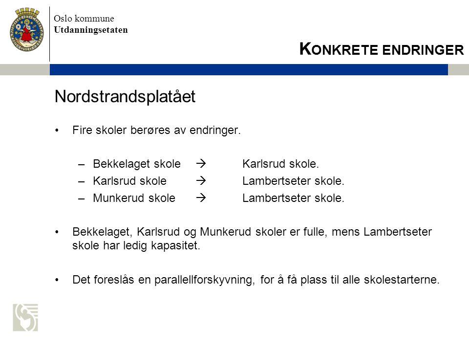 Oslo kommune Utdanningsetaten Nordstrandsplatået K ONKRETE ENDRINGER •Fire skoler berøres av endringer. –Bekkelaget skole  Karlsrud skole. –Karlsrud