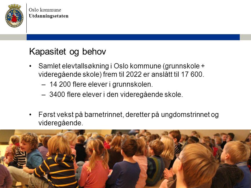 Oslo kommune Utdanningsetaten Kapasitet og behov •Samlet elevtallsøkning i Oslo kommune (grunnskole + videregående skole) frem til 2022 er anslått til