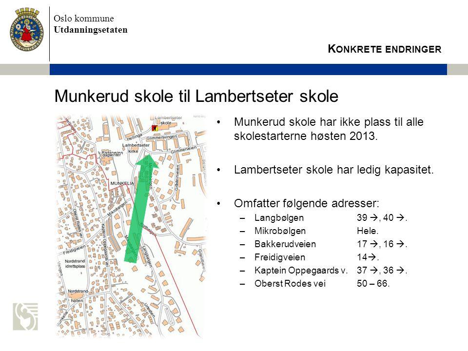Oslo kommune Utdanningsetaten K ONKRETE ENDRINGER •Munkerud skole har ikke plass til alle skolestarterne høsten 2013. •Lambertseter skole har ledig ka