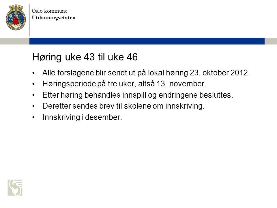 Oslo kommune Utdanningsetaten Høring uke 43 til uke 46 •Alle forslagene blir sendt ut på lokal høring 23. oktober 2012. •Høringsperiode på tre uker, a