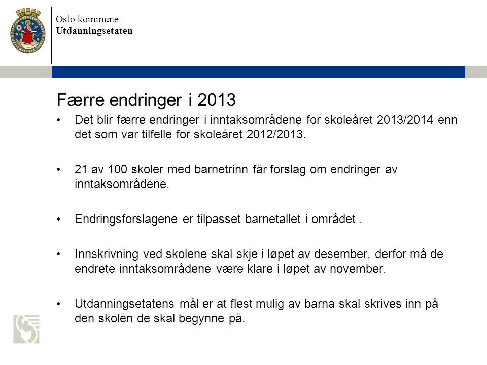 Oslo kommune Utdanningsetaten Færre endringer i 2013 •Det blir færre endringer i inntaksområdene for skoleåret 2013/2014 enn det som var tilfelle for