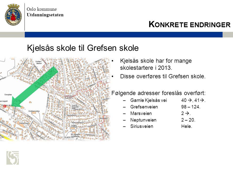 Oslo kommune Utdanningsetaten Kjelsås skole til Grefsen skole •Kjelsås skole har for mange skolestartere i 2013. •Disse overføres til Grefsen skole. F