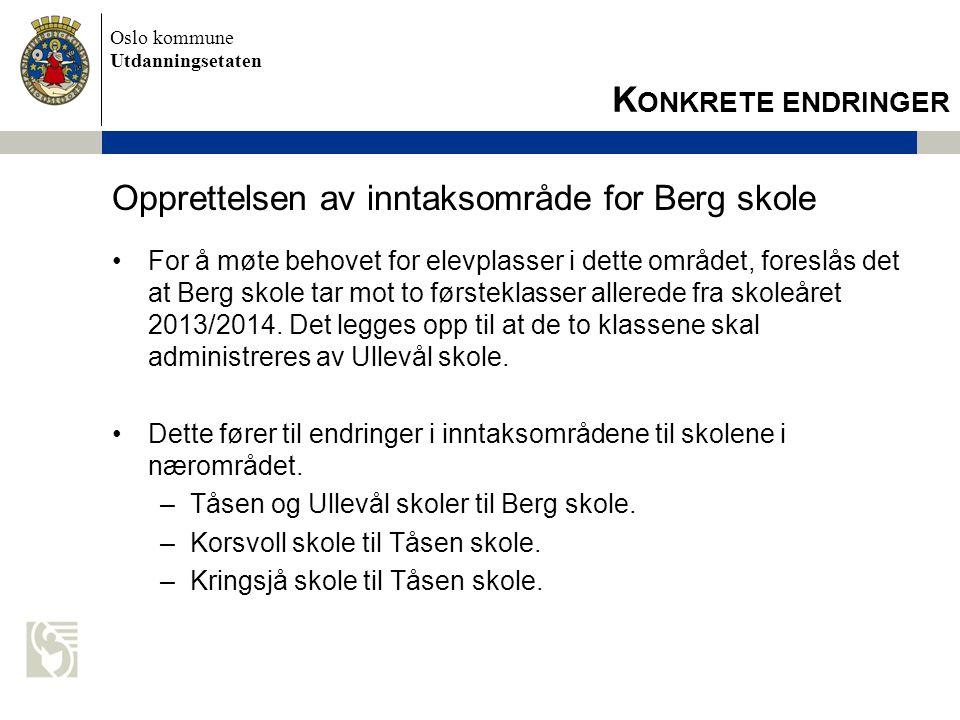 Oslo kommune Utdanningsetaten Opprettelsen av inntaksområde for Berg skole •For å møte behovet for elevplasser i dette området, foreslås det at Berg s