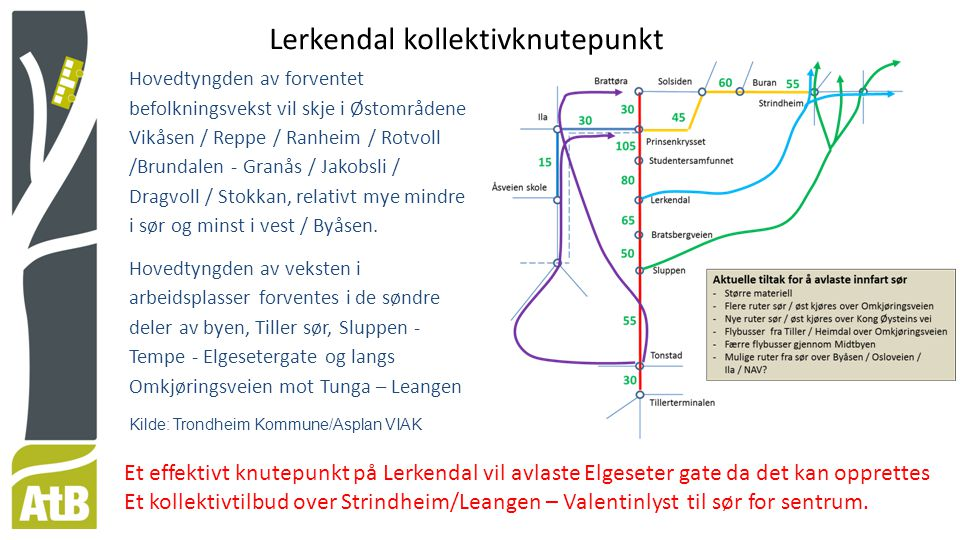 Hovedtyngden av forventet befolkningsvekst vil skje i Østområdene Vikåsen / Reppe / Ranheim / Rotvoll /Brundalen - Granås / Jakobsli / Dragvoll / Stokkan, relativt mye mindre i sør og minst i vest / Byåsen.