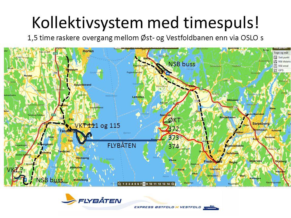 Kollektivsystem med timespuls! 1,5 time raskere overgang mellom Øst- og Vestfoldbanen enn via OSLO s VKT 111 og 115 NSB buss VKT ? ØKT 372, 373 374 FL