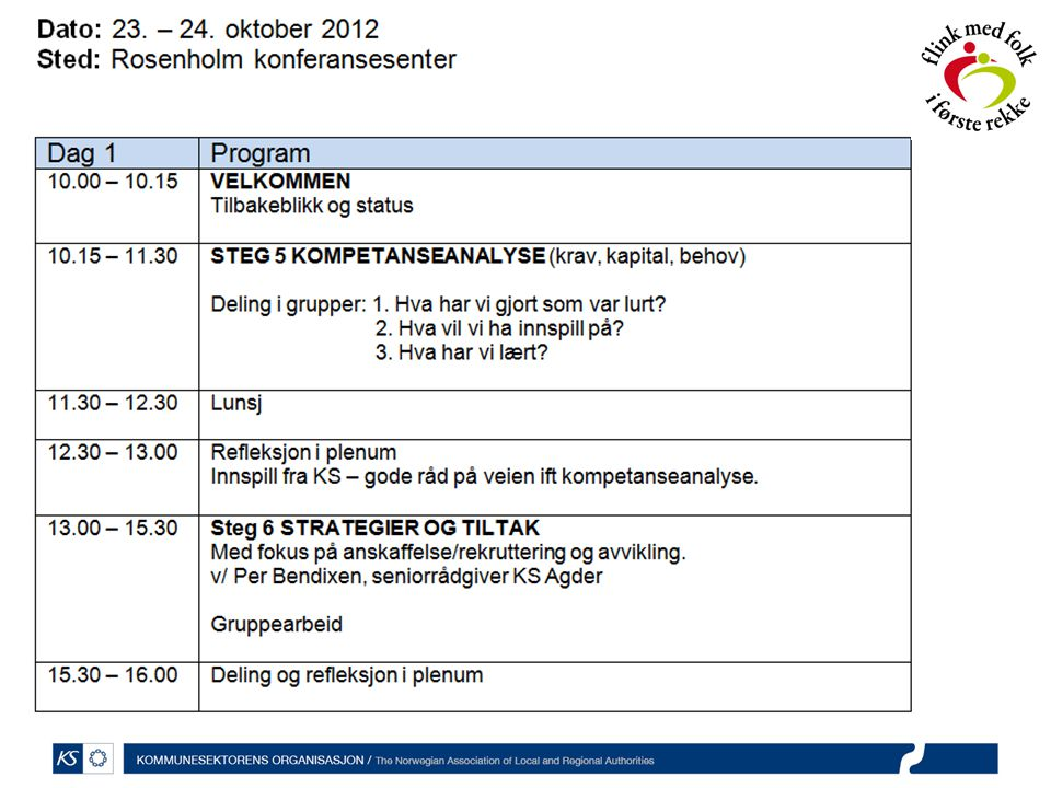Kompetanseanalyse (Lai, 2004) 1.